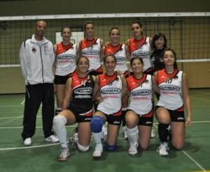 cv volley under 20